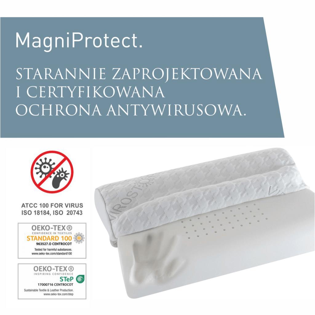 Antywirusowa poduszka ortopedyczna MAGNIPROTECT certyfikaty